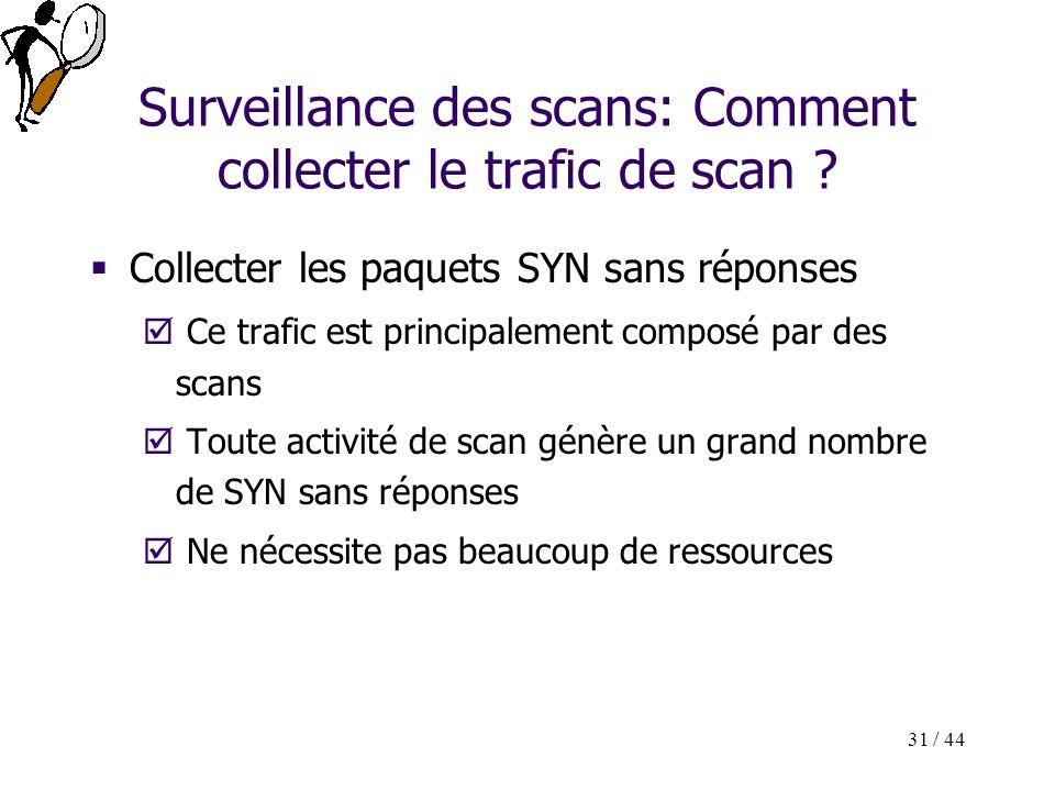 31 / 44 Surveillance des scans: Comment collecter le trafic de scan ? Collecter les paquets SYN sans réponses Ce trafic est principalement composé par