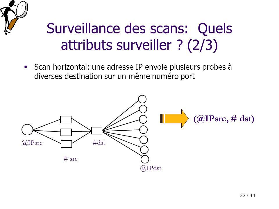33 / 44 Surveillance des scans: Quels attributs surveiller ? (2/3) Scan horizontal: une adresse IP envoie plusieurs probes à diverses destination sur