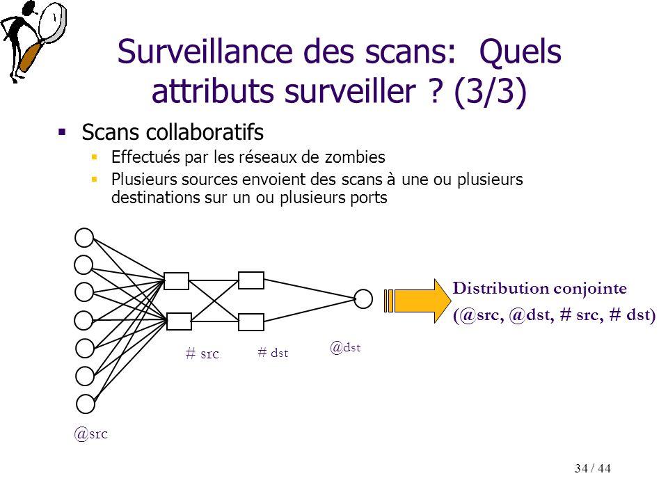 34 / 44 Surveillance des scans: Quels attributs surveiller ? (3/3) Scans collaboratifs Effectués par les réseaux de zombies Plusieurs sources envoient