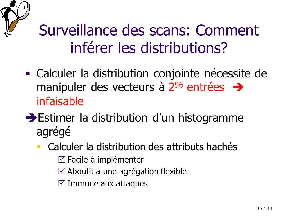 35 / 44 Surveillance des scans: Comment inférer les distributions? Calculer la distribution conjointe nécessite de manipuler des vecteurs à 2 96 entré