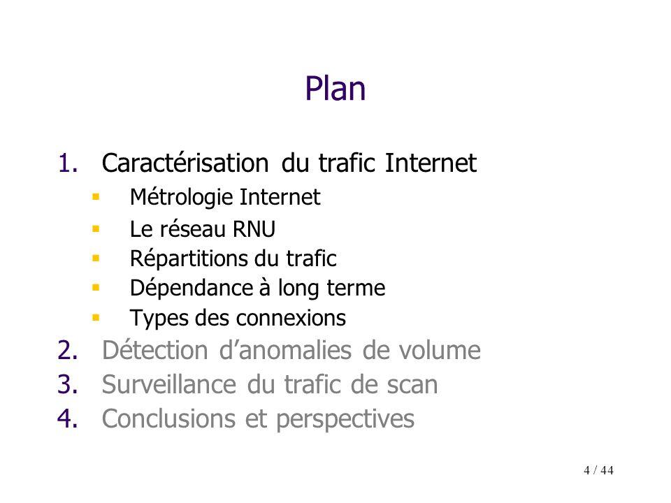 4 / 44 Plan 1.Caractérisation du trafic Internet Métrologie Internet Le réseau RNU Répartitions du trafic Dépendance à long terme Types des connexions