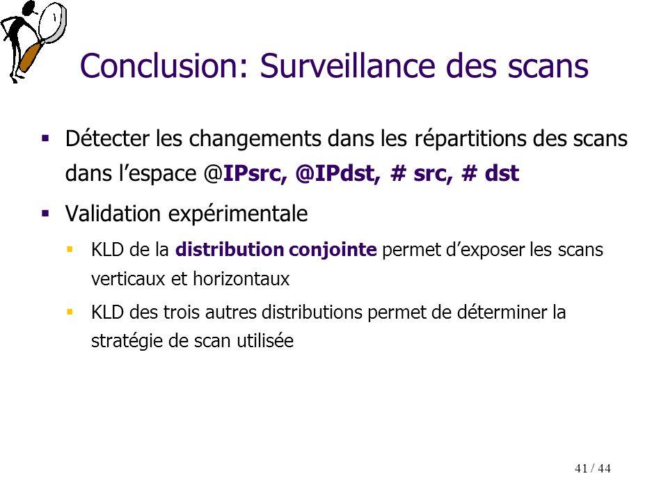 41 / 44 Conclusion: Surveillance des scans Détecter les changements dans les répartitions des scans dans lespace @IPsrc, @IPdst, # src, # dst Validati