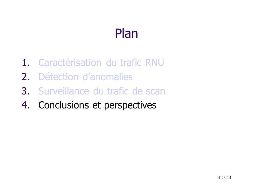 42 / 44 Plan 1.Caractérisation du trafic RNU 2.Détection danomalies 3.Surveillance du trafic de scan 4.Conclusions et perspectives