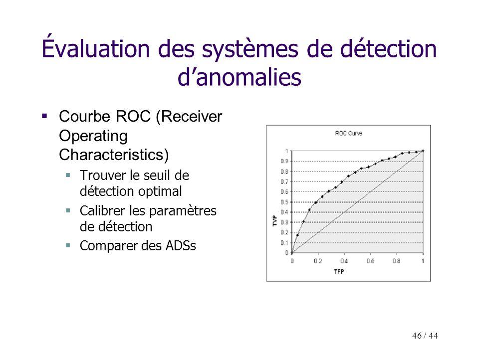 46 / 44 Évaluation des systèmes de détection danomalies Courbe ROC (Receiver Operating Characteristics) Trouver le seuil de détection optimal Calibrer