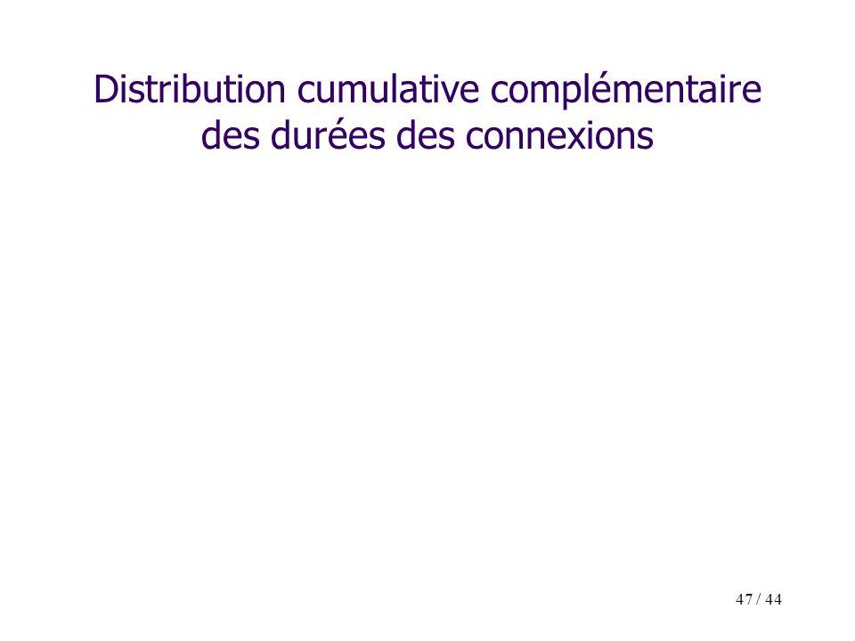 47 / 44 Distribution cumulative complémentaire des durées des connexions