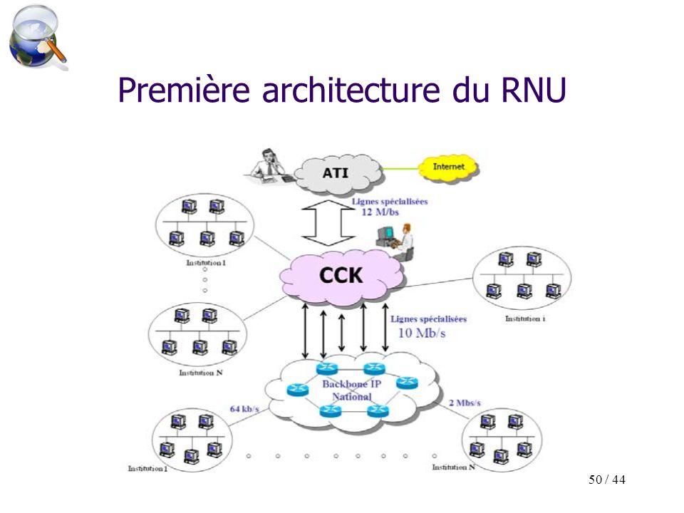 50 / 44 Première architecture du RNU