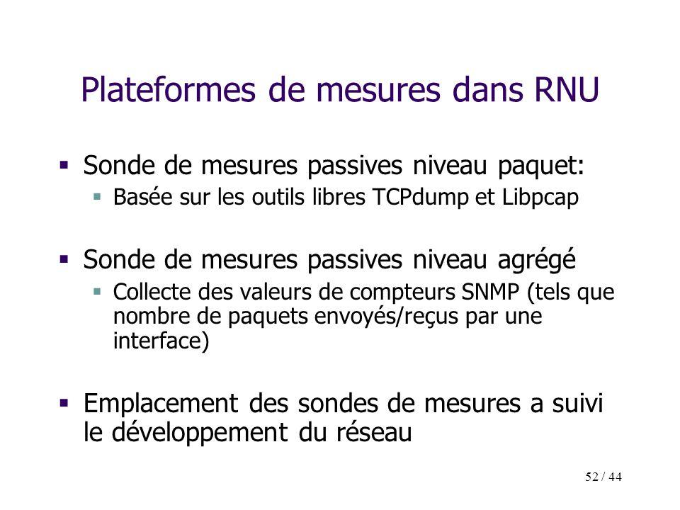 52 / 44 Plateformes de mesures dans RNU Sonde de mesures passives niveau paquet: Basée sur les outils libres TCPdump et Libpcap Sonde de mesures passi