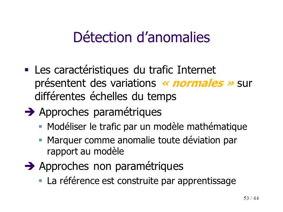 53 / 44 Détection danomalies Les caractéristiques du trafic Internet présentent des variations « normales » sur différentes échelles du temps Approche