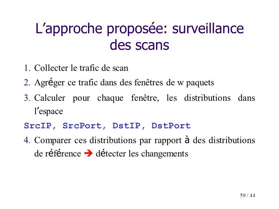 59 / 44 Lapproche proposée: surveillance des scans 1.Collecter le trafic de scan 2.Agr é ger ce trafic dans des fenêtres de w paquets 3.Calculer pour