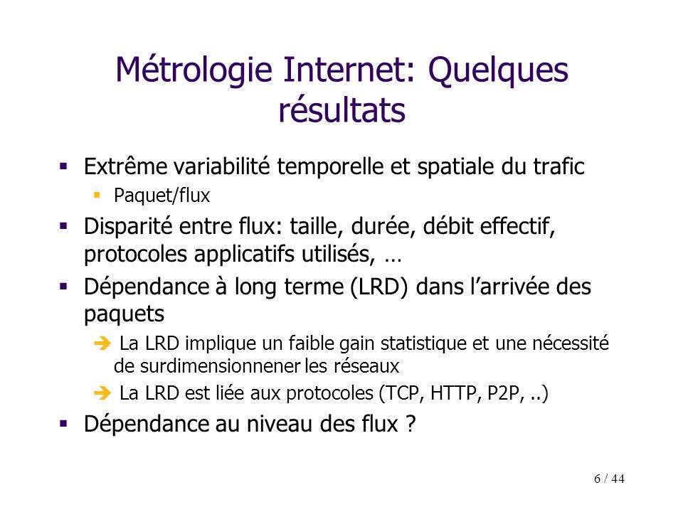 6 / 44 Métrologie Internet: Quelques résultats Extrême variabilité temporelle et spatiale du trafic Paquet/flux Disparité entre flux: taille, durée, d