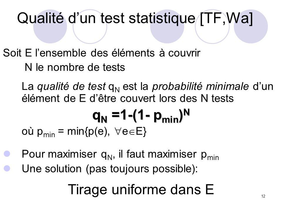 12 Qualité dun test statistique [TF,Wa] Soit E lensemble des éléments à couvrir N le nombre de tests La qualité de test q N est la probabilité minimale dun élément de E dêtre couvert lors des N tests q N =1-(1- p min ) N où p min = min{p(e), e E} Pour maximiser q N, il faut maximiser p min Une solution (pas toujours possible): Tirage uniforme dans E