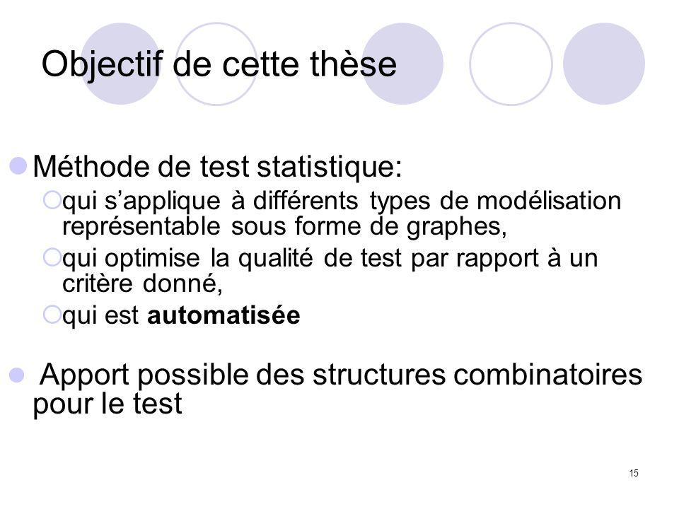 15 Objectif de cette thèse Méthode de test statistique: qui sapplique à différents types de modélisation représentable sous forme de graphes, qui optimise la qualité de test par rapport à un critère donné, qui est automatisée Apport possible des structures combinatoires pour le test