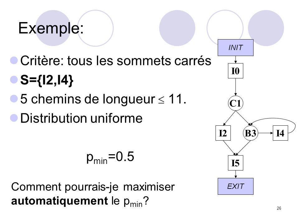 26 Exemple: Critère: tous les sommets carrés S={I2,I4} 5 chemins de longueur 11.
