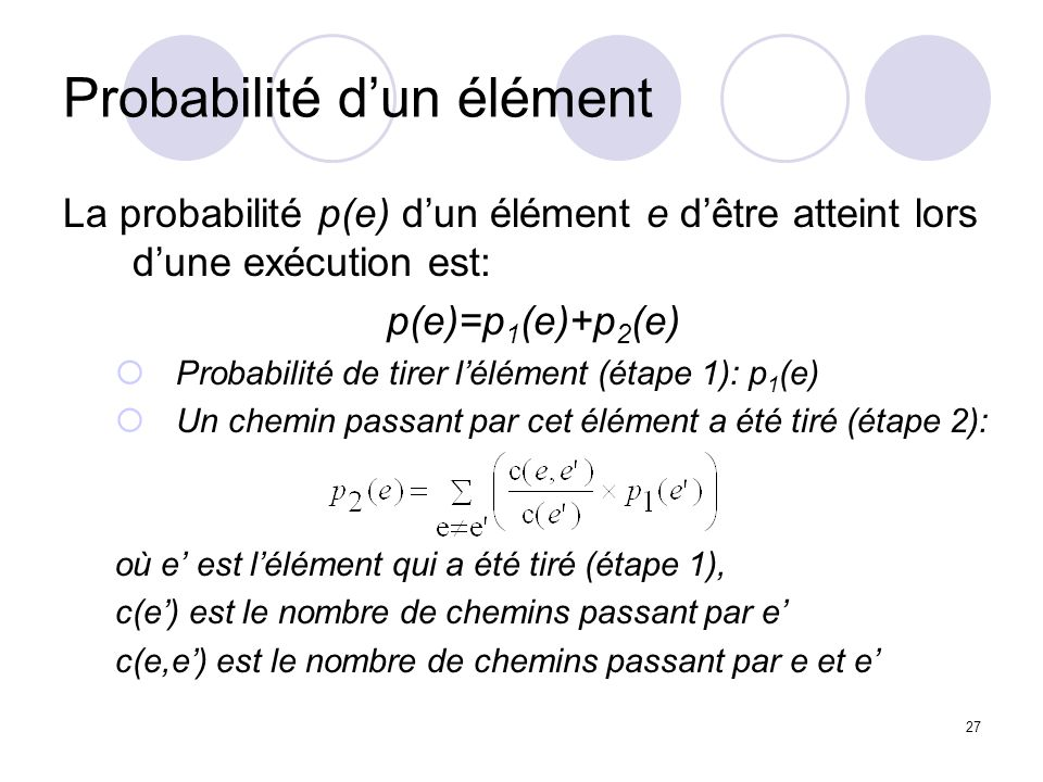 27 Probabilité dun élément La probabilité p(e) dun élément e dêtre atteint lors dune exécution est: p(e)=p 1 (e)+p 2 (e) Probabilité de tirer lélément (étape 1): p 1 (e) Un chemin passant par cet élément a été tiré (étape 2): où e est lélément qui a été tiré (étape 1), c(e) est le nombre de chemins passant par e c(e,e) est le nombre de chemins passant par e et e