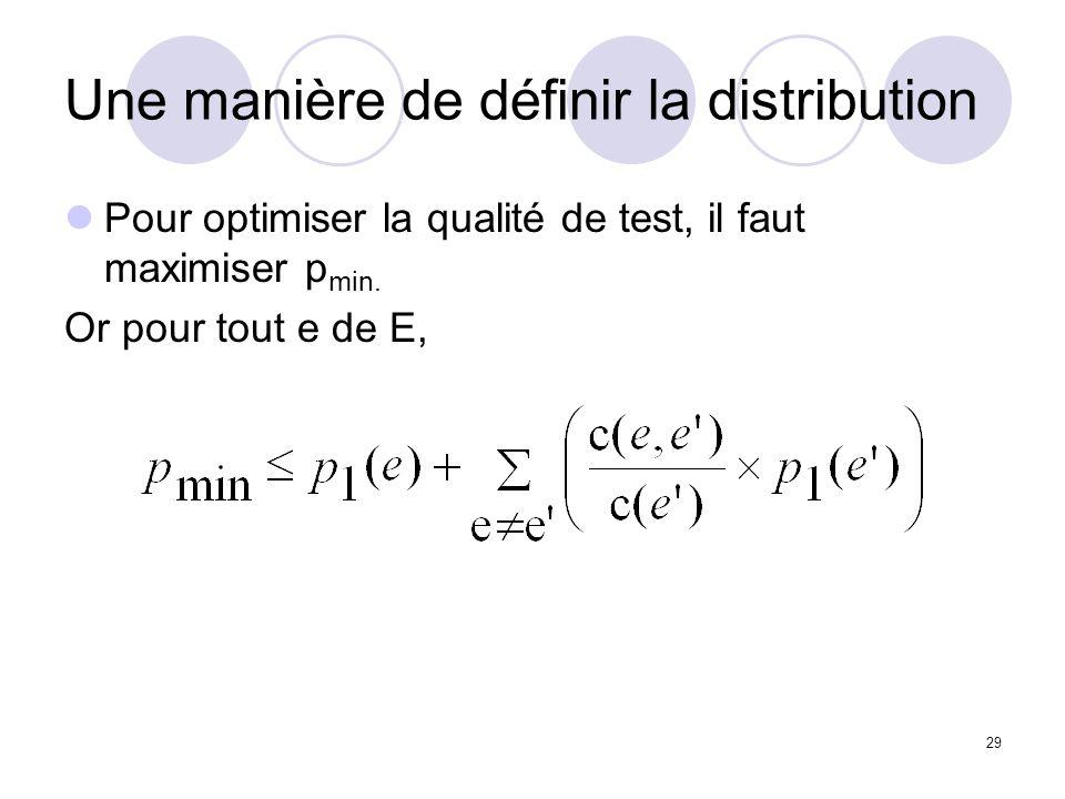 29 Une manière de définir la distribution Pour optimiser la qualité de test, il faut maximiser p min.