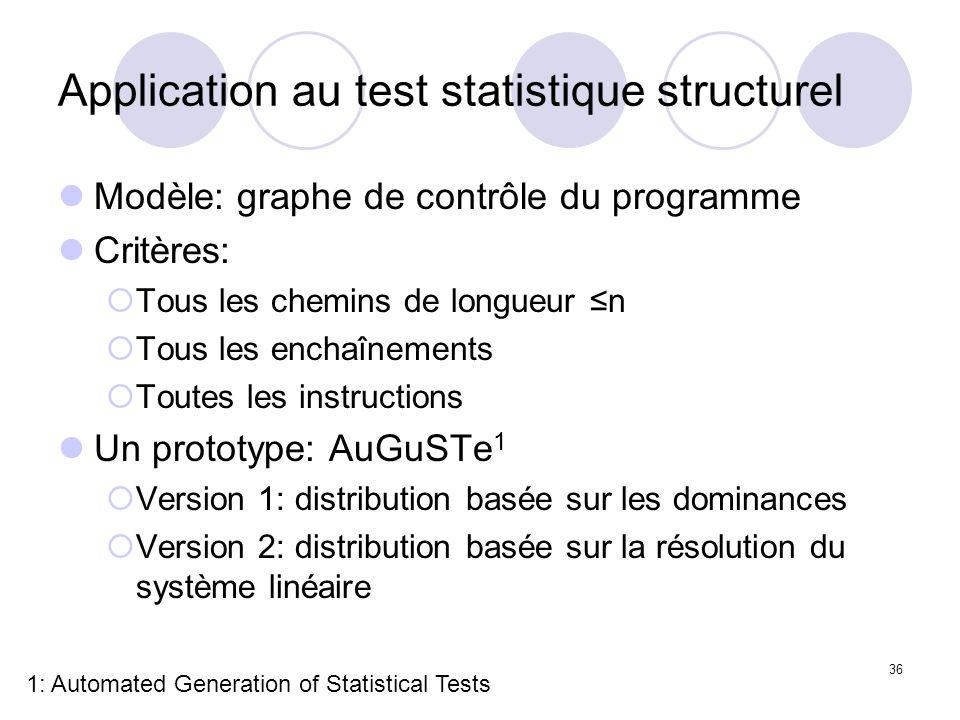 36 Application au test statistique structurel Modèle: graphe de contrôle du programme Critères: Tous les chemins de longueur n Tous les enchaînements Toutes les instructions Un prototype: AuGuSTe 1 Version 1: distribution basée sur les dominances Version 2: distribution basée sur la résolution du système linéaire 1: Automated Generation of Statistical Tests