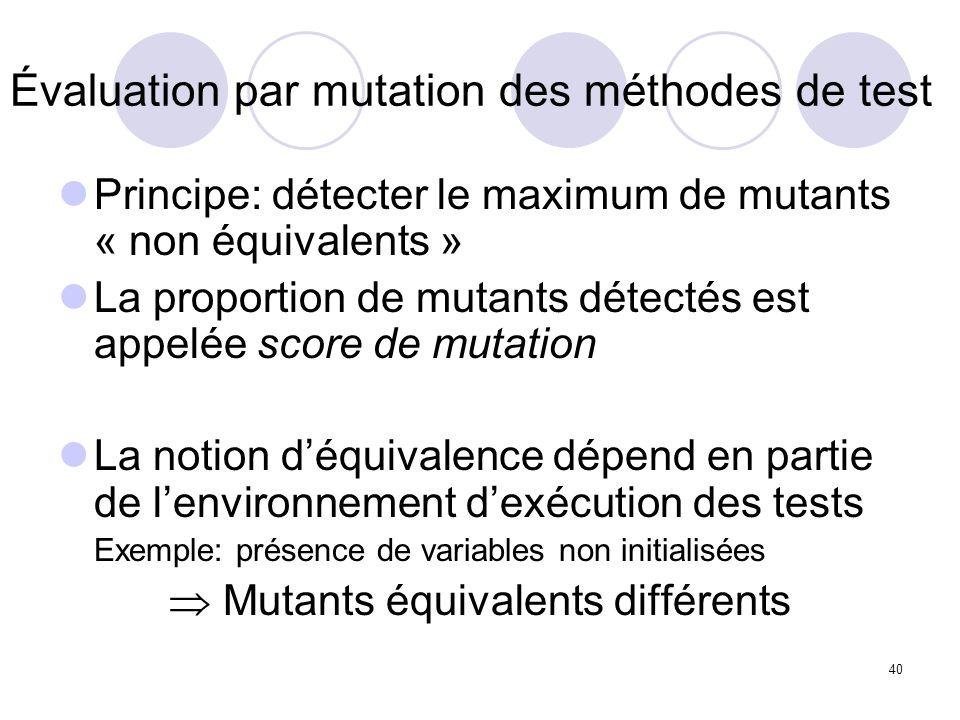 40 Évaluation par mutation des méthodes de test Principe: détecter le maximum de mutants « non équivalents » La proportion de mutants détectés est appelée score de mutation La notion déquivalence dépend en partie de lenvironnement dexécution des tests Exemple: présence de variables non initialisées Mutants équivalents différents