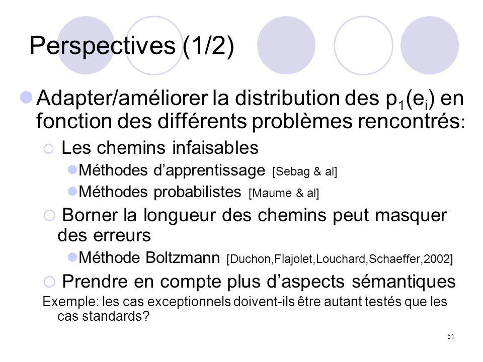51 Perspectives (1/2) Adapter/améliorer la distribution des p 1 (e i ) en fonction des différents problèmes rencontrés : Les chemins infaisables Méthodes dapprentissage [Sebag & al] Méthodes probabilistes [Maume & al] Borner la longueur des chemins peut masquer des erreurs Méthode Boltzmann [Duchon,Flajolet,Louchard,Schaeffer,2002] Prendre en compte plus daspects sémantiques Exemple: les cas exceptionnels doivent-ils être autant testés que les cas standards