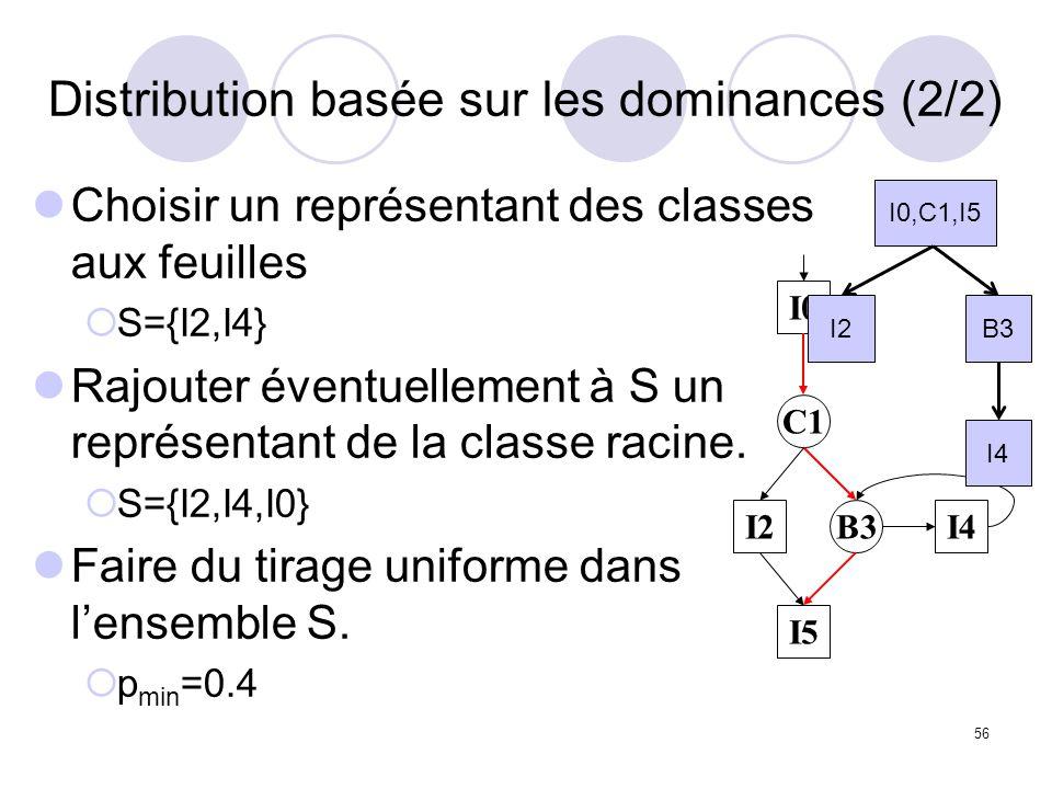 56 Distribution basée sur les dominances (2/2) Choisir un représentant des classes aux feuilles S={I2,I4} Rajouter éventuellement à S un représentant de la classe racine.