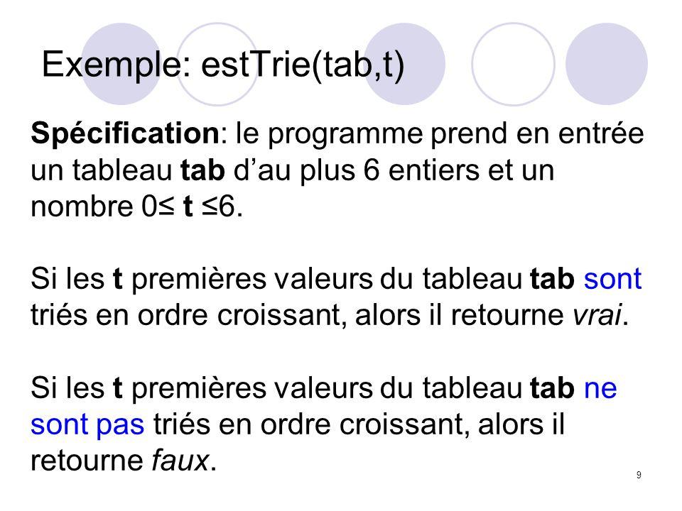 9 Exemple: estTrie(tab,t) Spécification: le programme prend en entrée un tableau tab dau plus 6 entiers et un nombre 0 t 6.
