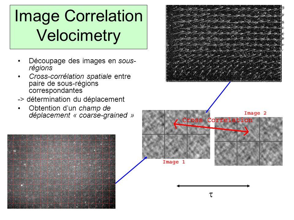 Image Correlation Velocimetry Découpage des images en sous- régions Cross-corrélation spatiale entre paire de sous-régions correspondantes -> détermin