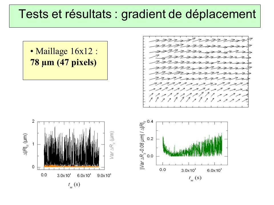 Tests et résultats : gradient de déplacement Maillage 16x12 : 78 µm (47 pixels)