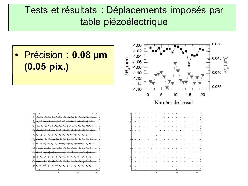 Précision : 0.08 µm (0.05 pix.) Tests et résultats : Déplacements imposés par table piézoélectrique