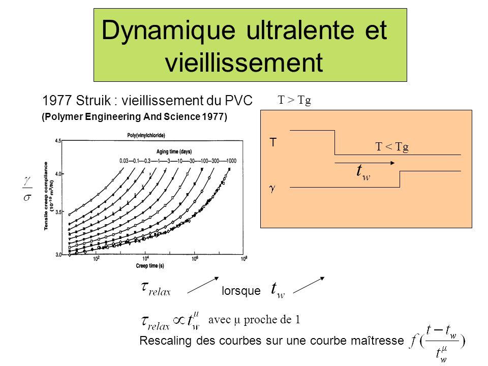 Dynamique ultralente et vieillissement 1977 Struik : vieillissement du PVC (Polymer Engineering And Science 1977) Rescaling des courbes sur une courbe