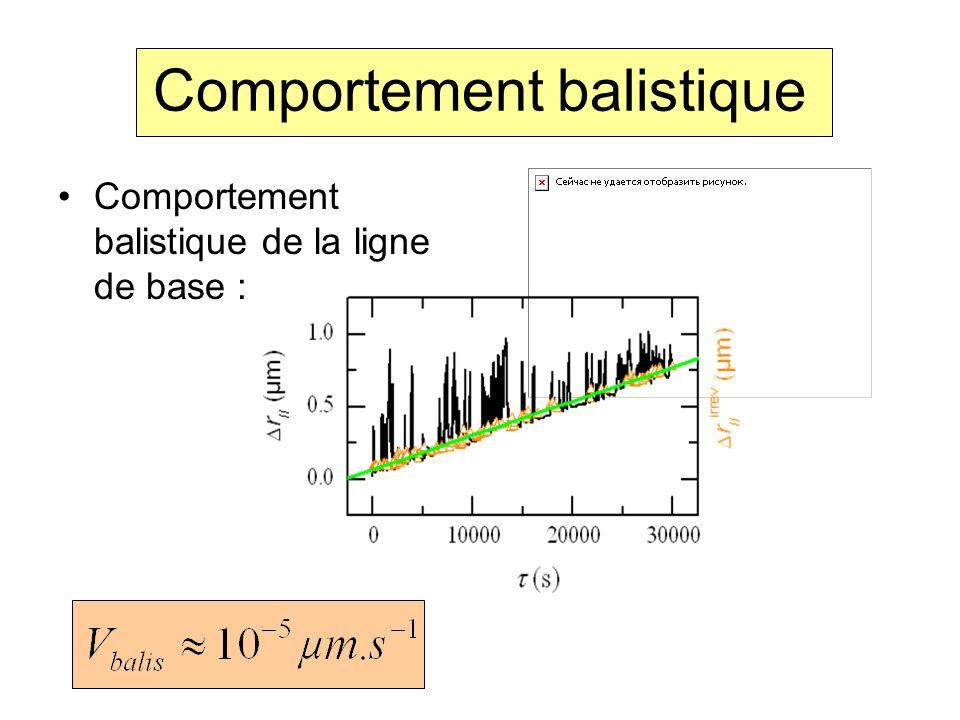 Comportement balistique Comportement balistique de la ligne de base :