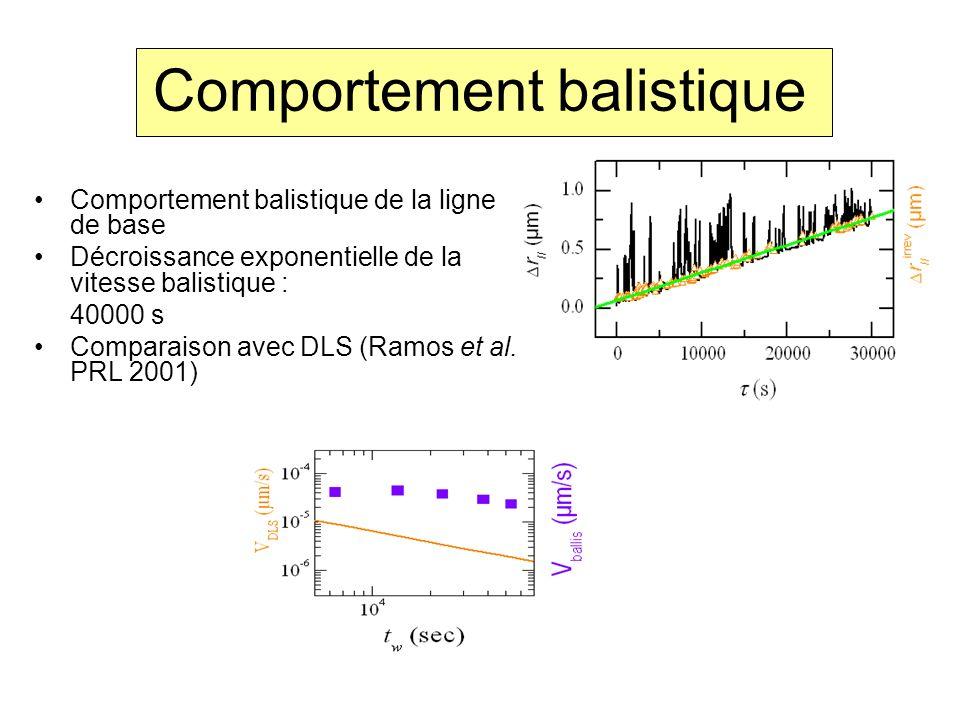 Comportement balistique de la ligne de base Décroissance exponentielle de la vitesse balistique : 40000 s Comparaison avec DLS (Ramos et al. PRL 2001)