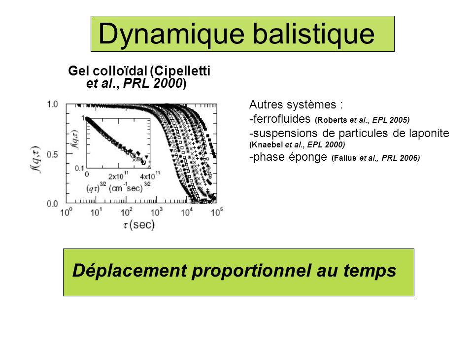Dynamique balistique Gel colloïdal (Cipelletti et al., PRL 2000) Autres systèmes : -ferrofluides (Roberts et al., EPL 2005) -suspensions de particules