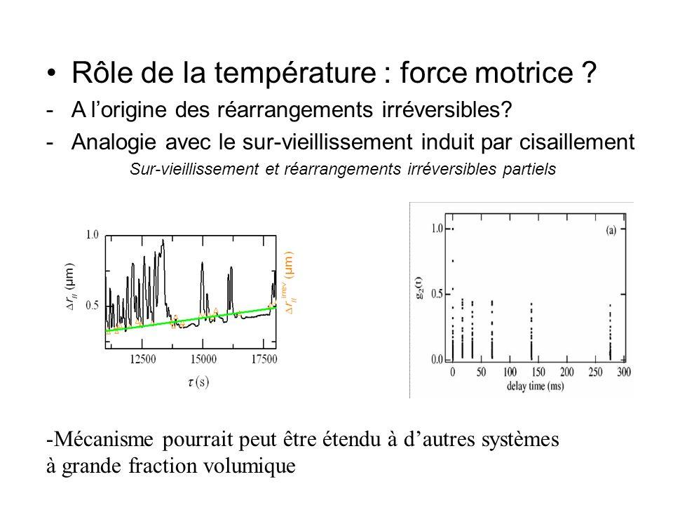 Rôle de la température : force motrice ? -A lorigine des réarrangements irréversibles? -Analogie avec le sur-vieillissement induit par cisaillement Su