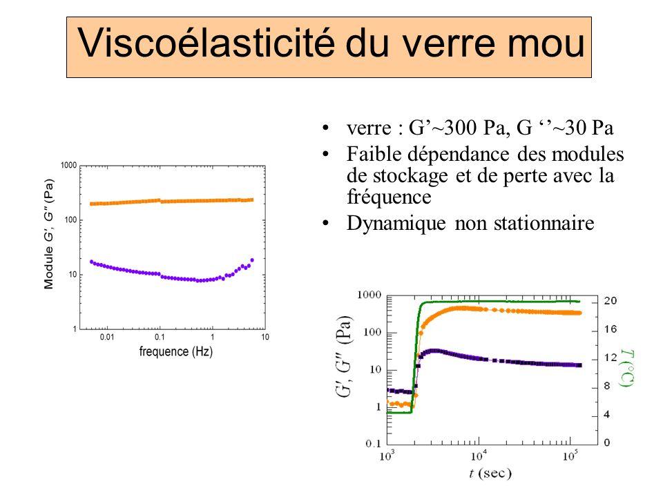 Viscoélasticité du verre mou verre : G~300 Pa, G ~30 Pa Faible dépendance des modules de stockage et de perte avec la fréquence Dynamique non stationn