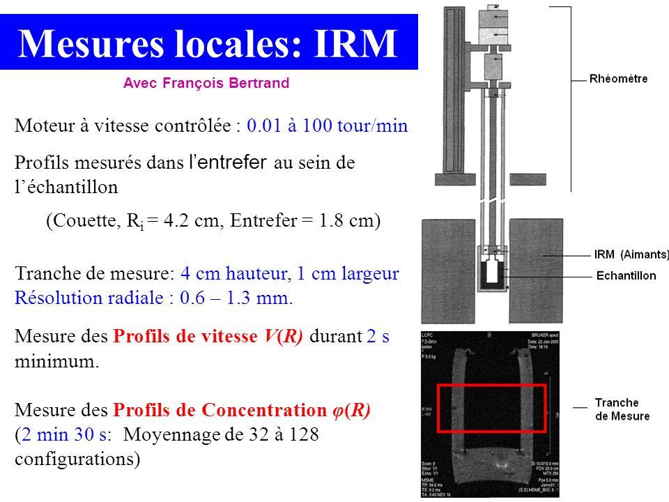 Mesures locales: IRM Moteur à vitesse contrôlée : 0.01 à 100 tour/min Profils mesurés dans lentrefer au sein de léchantillon Tranche de mesure: 4 cm h