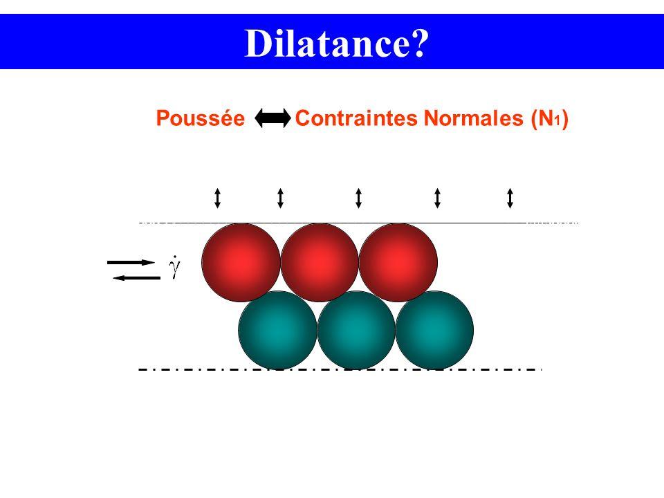 Dilatance? Poussée Contraintes Normales (N 1 )
