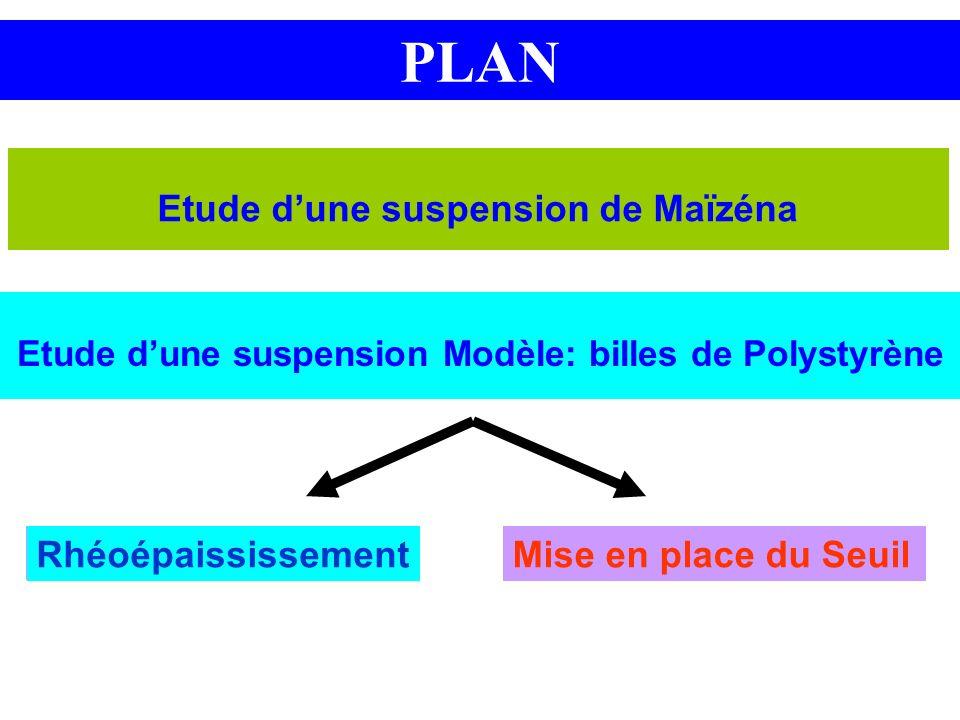 PLAN Etude dune suspension de Maïzéna Etude dune suspension Modèle: billes de Polystyrène Rhéoépaississement Mise en place du SeuilRhéoépaississement