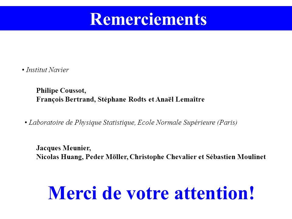 Remerciements Institut Navier Philipe Coussot, François Bertrand, Stéphane Rodts et Anaël Lemaître Laboratoire de Physique Statistique, Ecole Normale