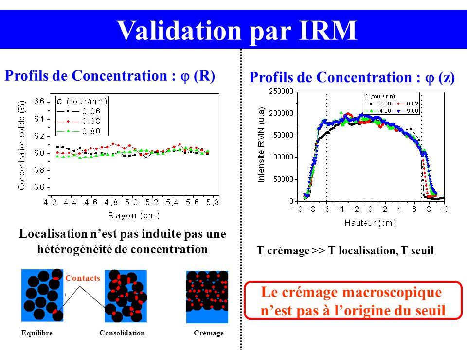 Validation par IRM Profils de Concentration : (R) Profils de Concentration : (z) Le crémage macroscopique nest pas à lorigine du seuil T crémage >> T
