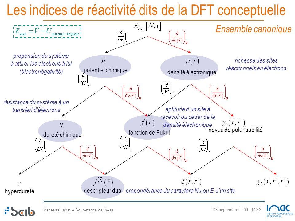 Vanessa Labet – Soutenance de thèse 10/42 08 septembre 2009 Les indices de réactivité dits de la DFT conceptuelle potentiel chimique densité électroni