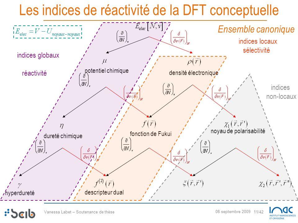 Vanessa Labet – Soutenance de thèse 11/42 08 septembre 2009 Les indices de réactivité de la DFT conceptuelle potentiel chimique densité électronique d