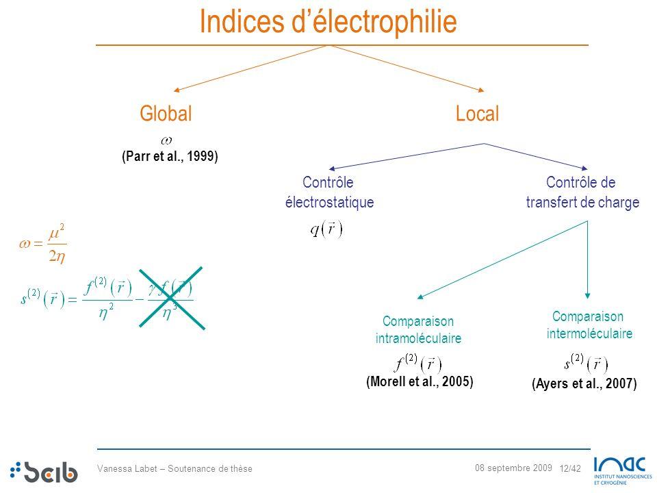 Vanessa Labet – Soutenance de thèse 12/42 08 septembre 2009 Indices délectrophilie GlobalLocal Contrôle électrostatique Contrôle de transfert de charg