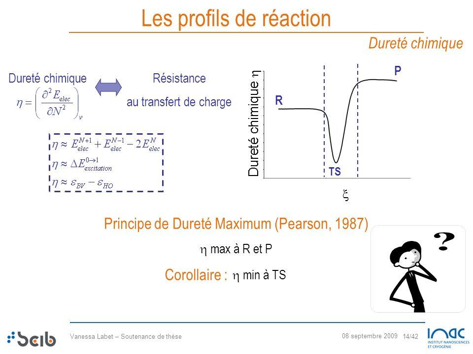 Vanessa Labet – Soutenance de thèse 14/42 08 septembre 2009 Les profils de réaction Dureté chimique R P TS Dureté chimiqueRésistance au transfert de c