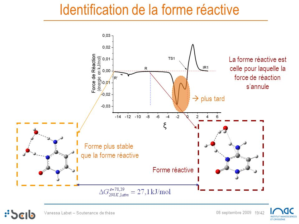 Vanessa Labet – Soutenance de thèse 19/42 08 septembre 2009 Identification de la forme réactive Forme réactive ξ La forme réactive est celle pour laqu