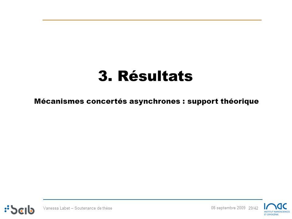 Vanessa Labet – Soutenance de thèse 29/42 08 septembre 2009 3. Résultats Mécanismes concertés asynchrones : support théorique