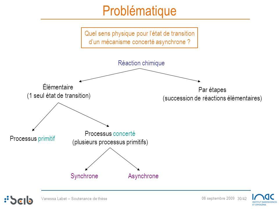 Vanessa Labet – Soutenance de thèse 30/42 08 septembre 2009 Problématique Réaction chimique Élémentaire (1 seul état de transition) Par étapes (succes