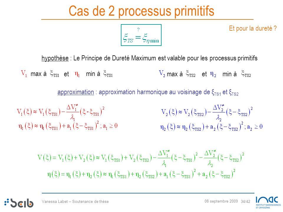 Vanessa Labet – Soutenance de thèse 34/42 08 septembre 2009 Cas de 2 processus primitifs Et pour la dureté ? hypothèse : Le Principe de Dureté Maximum