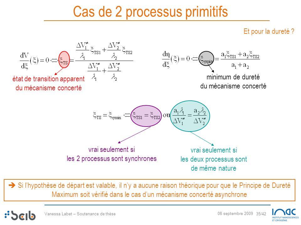 Vanessa Labet – Soutenance de thèse 35/42 08 septembre 2009 Cas de 2 processus primitifs Et pour la dureté ? état de transition apparent du mécanisme