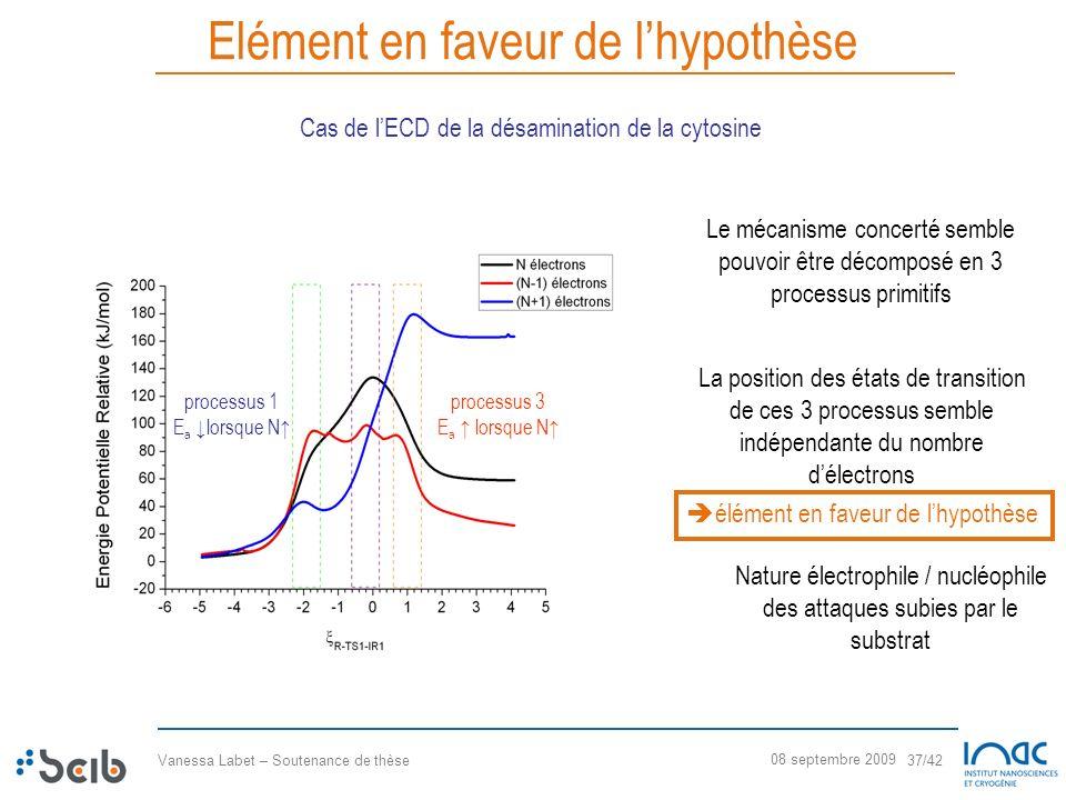 Vanessa Labet – Soutenance de thèse 37/42 08 septembre 2009 Elément en faveur de lhypothèse Le mécanisme concerté semble pouvoir être décomposé en 3 p