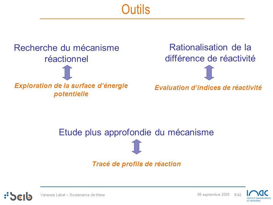 Vanessa Labet – Soutenance de thèse 8/42 08 septembre 2009 Outils Recherche du mécanisme réactionnel Exploration de la surface dénergie potentielle Ra