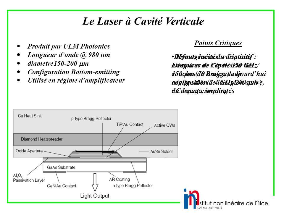 Produit par ULM Photonics Longueur donde @ 980 nm diametre150-200 m Configuration Bottom-emitting Utilisé en régime damplificateur Le Laser à Cavité Verticale Homogénéité du dispositif : Longueur de Cavité 350 GHz/ 150 m (70 nm/cm) aujourdhui négligeable (2.4 GHz/200 m ) Current crowding Défauts locaux: variations aléatoires de lépaisseur des couches de Bragg, de la composition de la région active, du dopage, impuretés Points Critiques